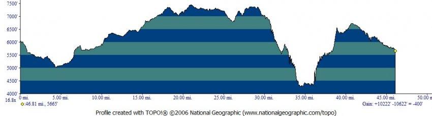 zion-elevation-profile.jpg
